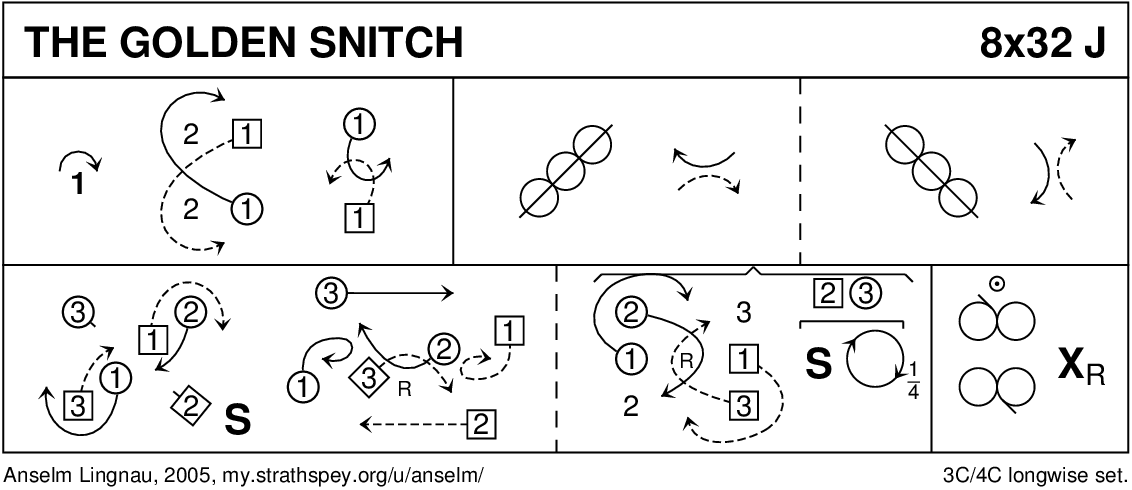 The Golden Snitch Keith Rose's Diagram