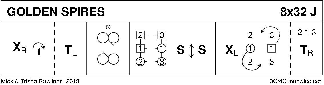 Golden Spires Keith Rose's Diagram