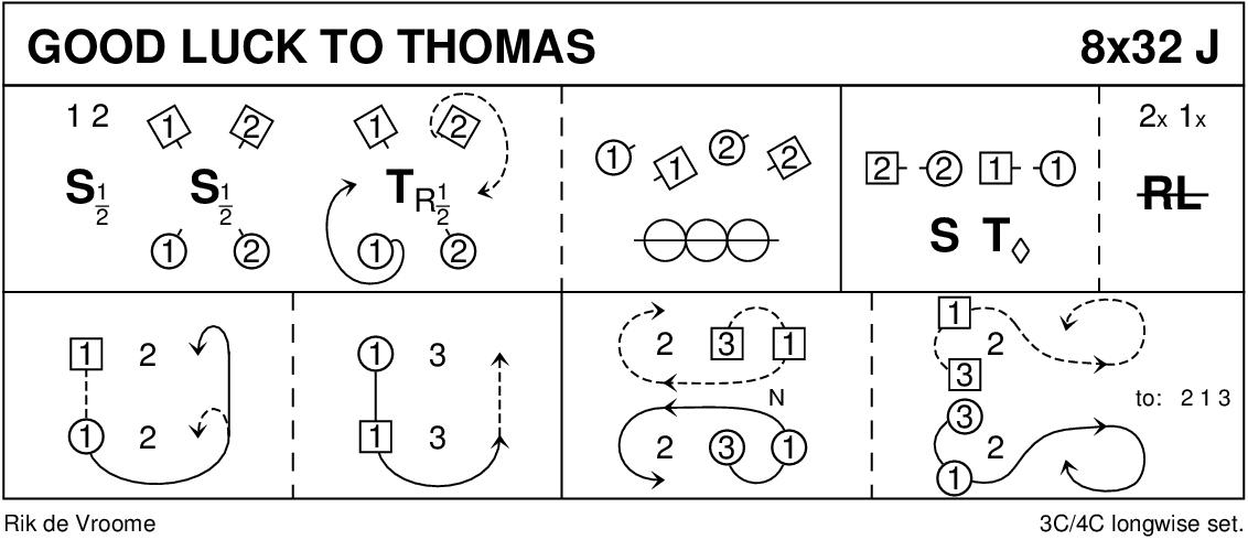 Good Luck To Thomas Keith Rose's Diagram