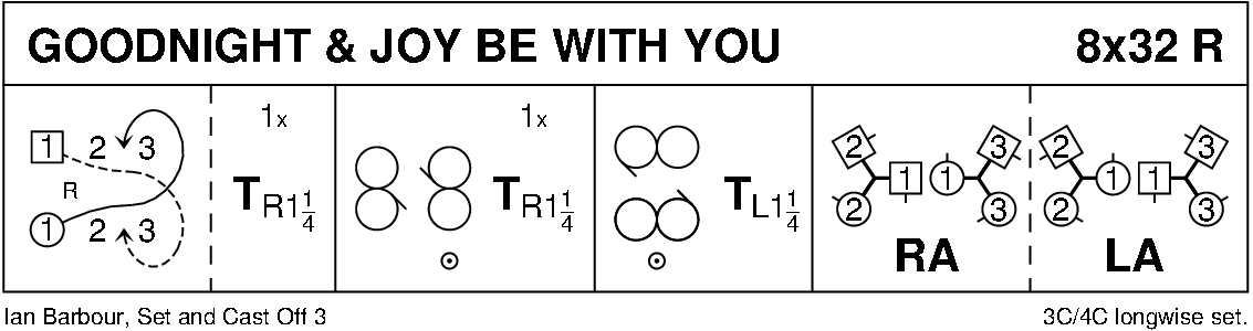 Goodnight And Joy Be With You Keith Rose's Diagram