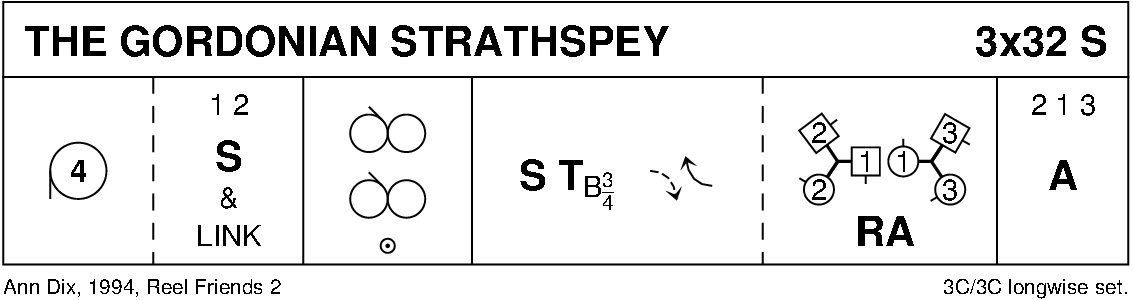 The Gordonian Strathspey Keith Rose's Diagram