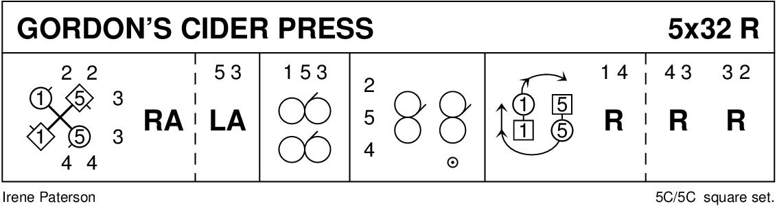 Gordon's Cider Press Keith Rose's Diagram