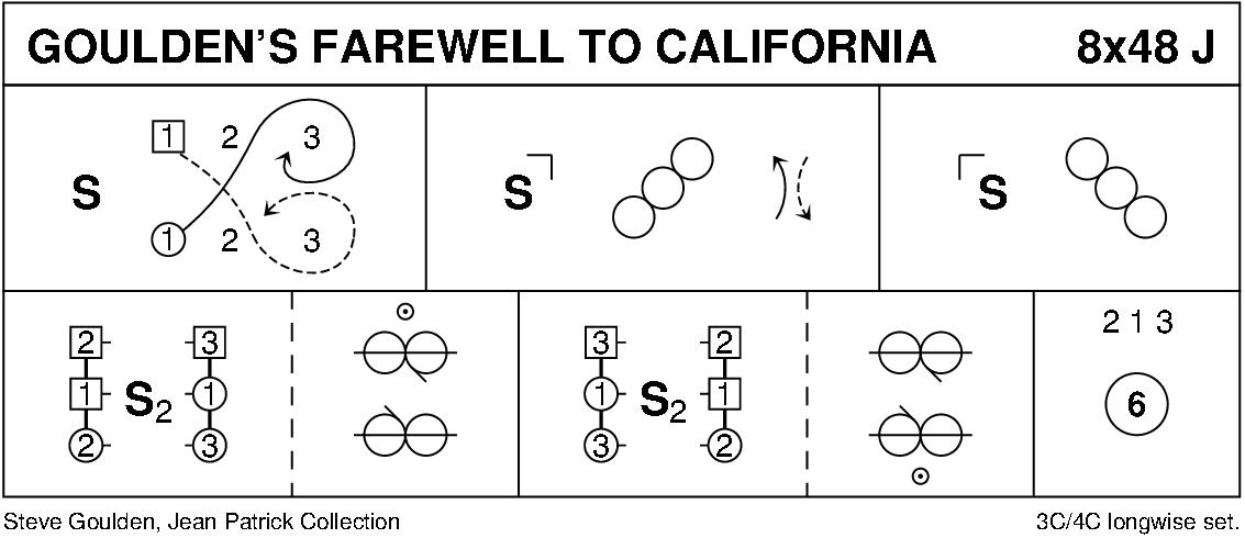Goulden's Farewell To California Keith Rose's Diagram