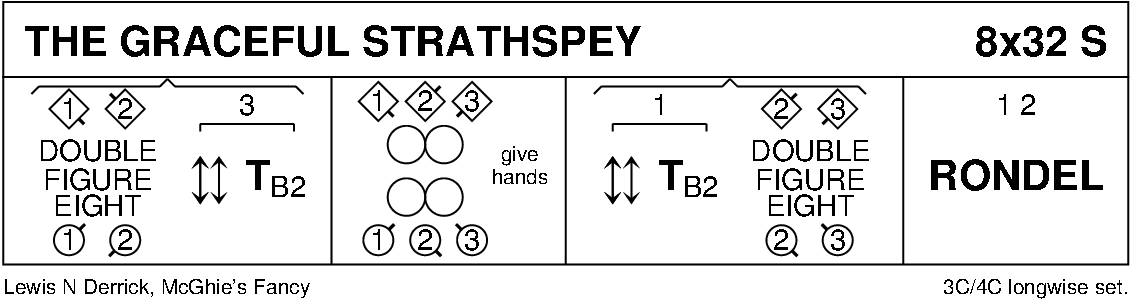 The Graceful Strathspey Keith Rose's Diagram