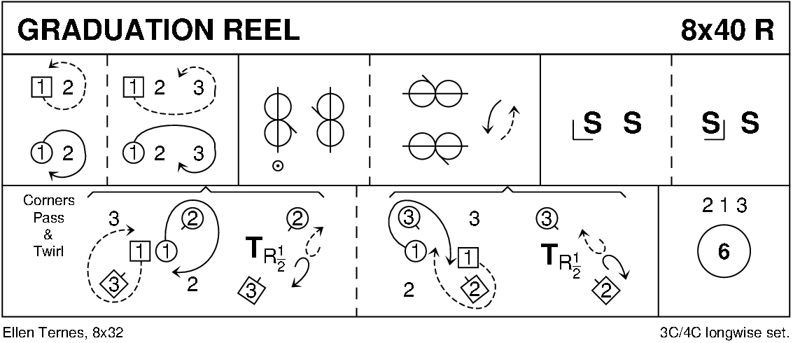 Graduation Reel Keith Rose's Diagram