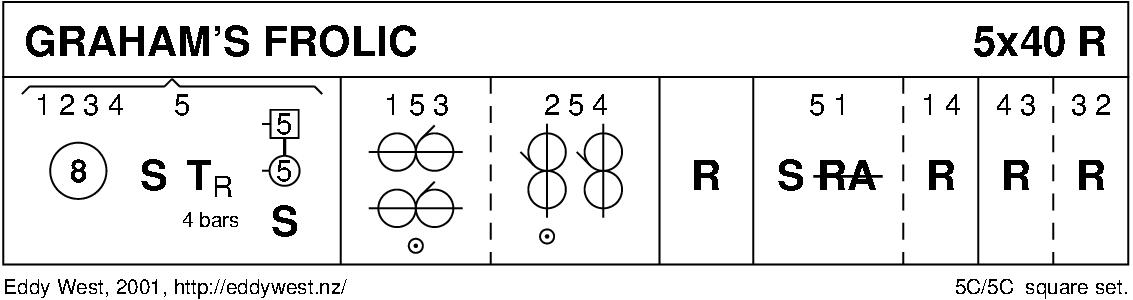 Graham's Frolic Keith Rose's Diagram