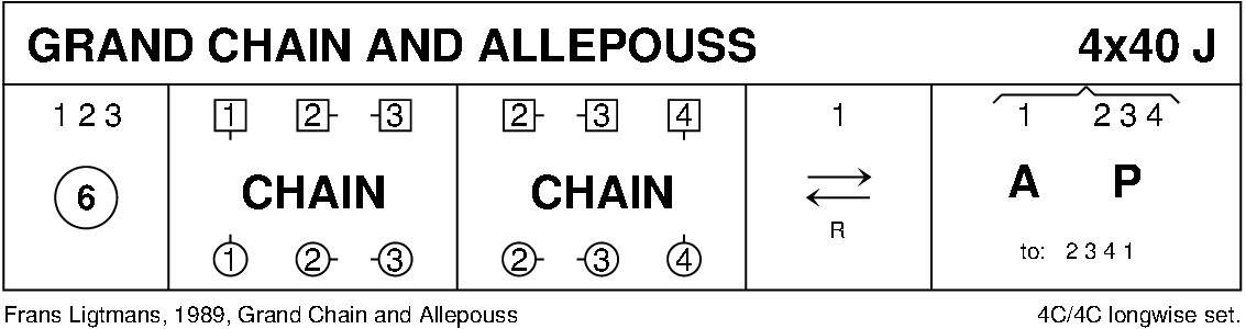 Grand Chain And Allepouss Keith Rose's Diagram