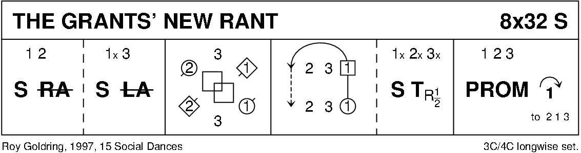 The Grants' New Rant Keith Rose's Diagram