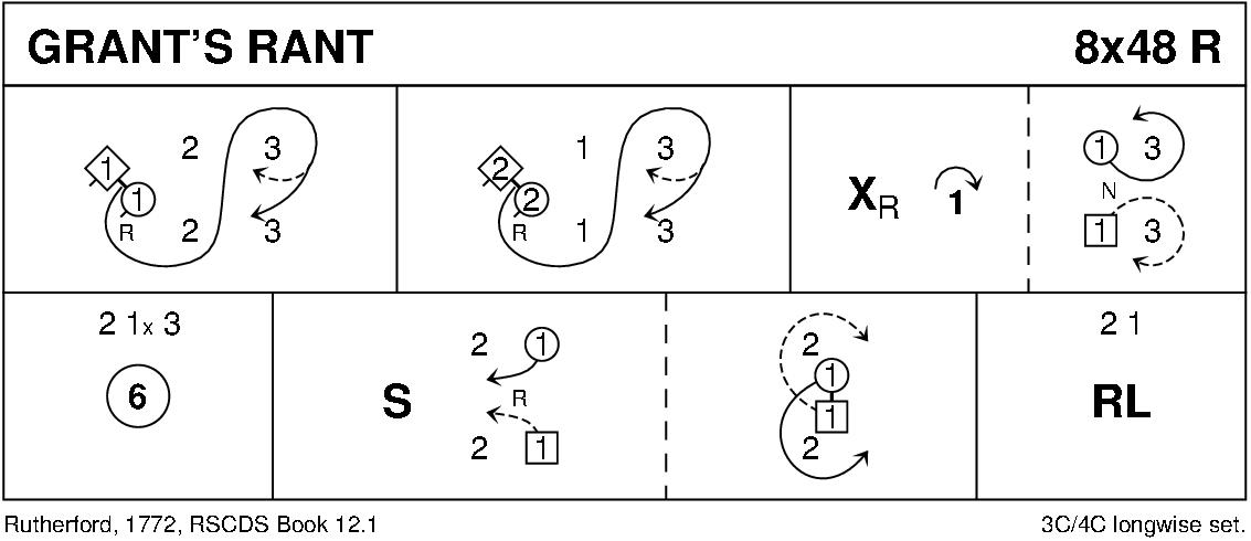 Grant's Rant Keith Rose's Diagram