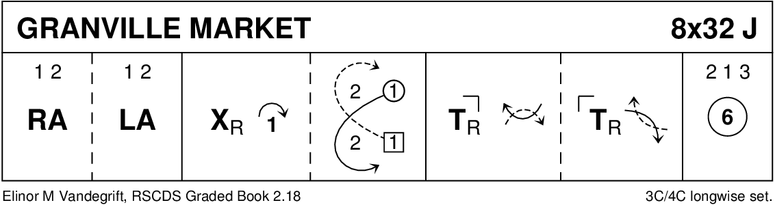 Granville Market Keith Rose's Diagram