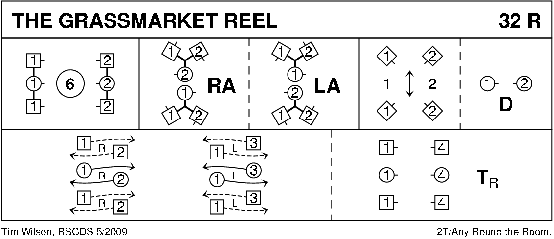 The Grassmarket Reel Keith Rose's Diagram