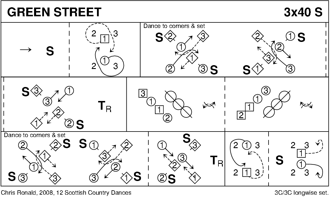 Green Street Keith Rose's Diagram