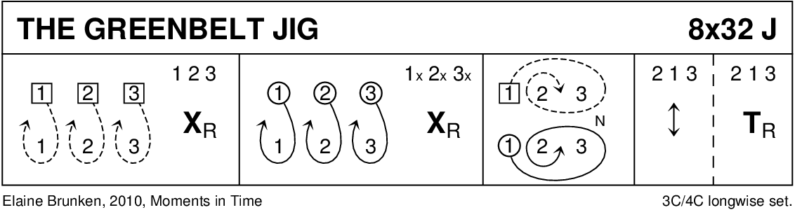 The Greenbelt Jig Keith Rose's Diagram