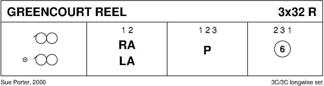 Greencourt Reel Keith Rose's Diagram