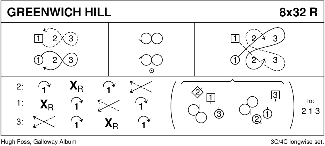 Greenwich Hill Keith Rose's Diagram