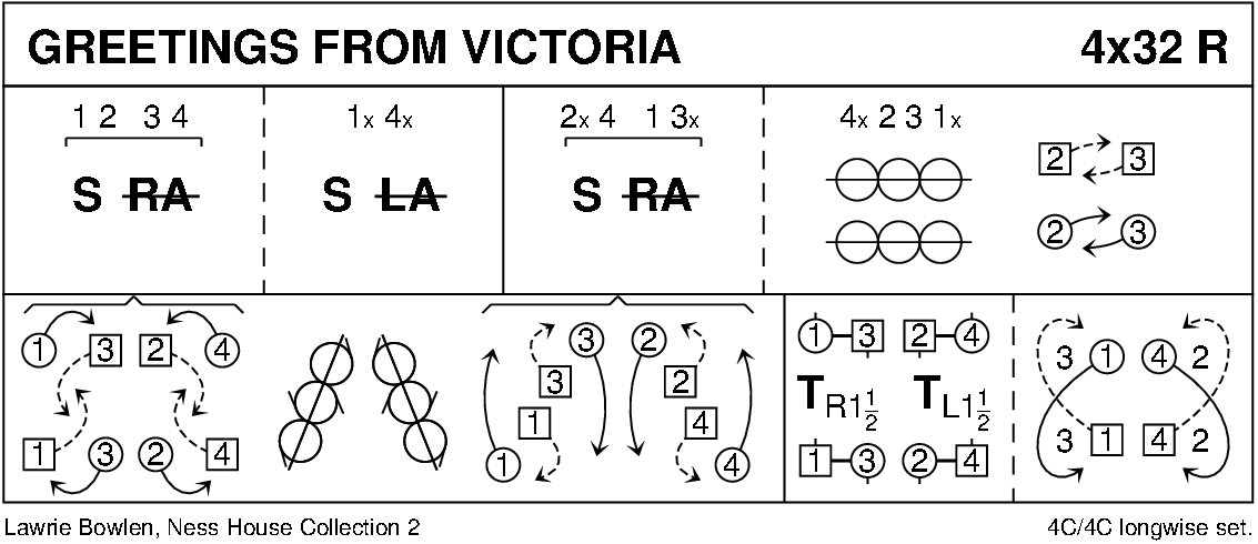 Greetings From Victoria Keith Rose's Diagram