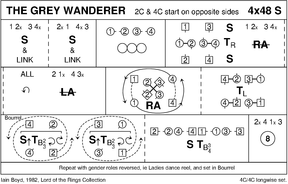 The Grey Wanderer Keith Rose's Diagram