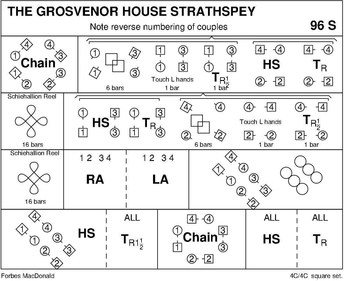 The Grosvenor House Strathspey Keith Rose's Diagram