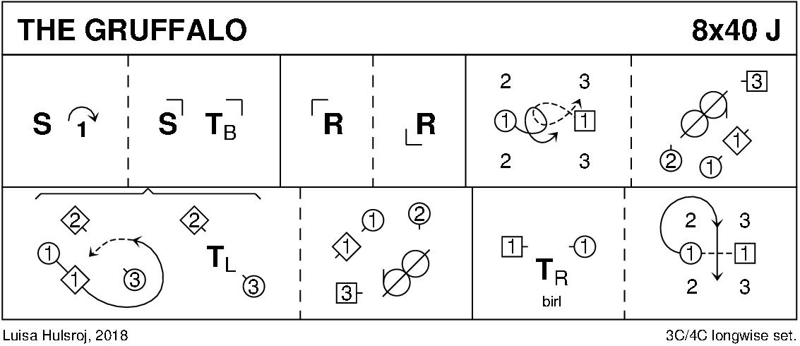 The Gruffalo Keith Rose's Diagram