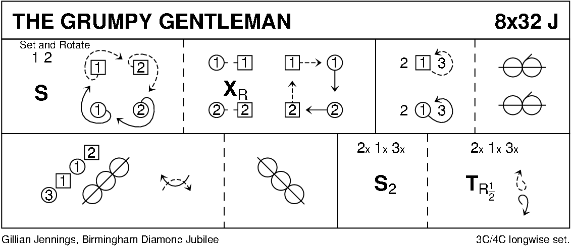 The Grumpy Gentleman Keith Rose's Diagram