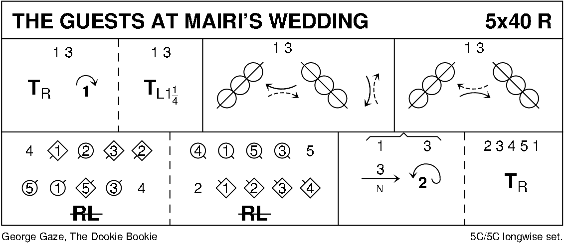 The Guests At Mairi's Wedding Keith Rose's Diagram