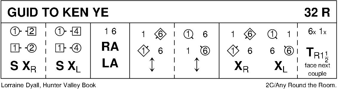 Guid To Ken Ye Keith Rose's Diagram