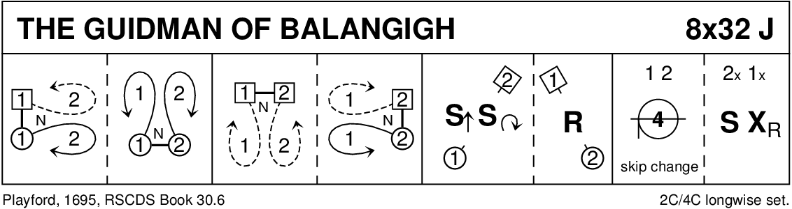 The Guidman Of Balangigh Keith Rose's Diagram