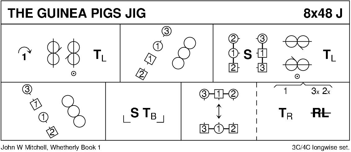 The Guinea Pig's Jig Keith Rose's Diagram