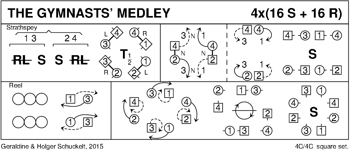 The Gymnasts' Medley Keith Rose's Diagram