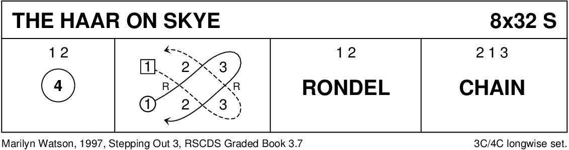 Haar On Skye Keith Rose's Diagram
