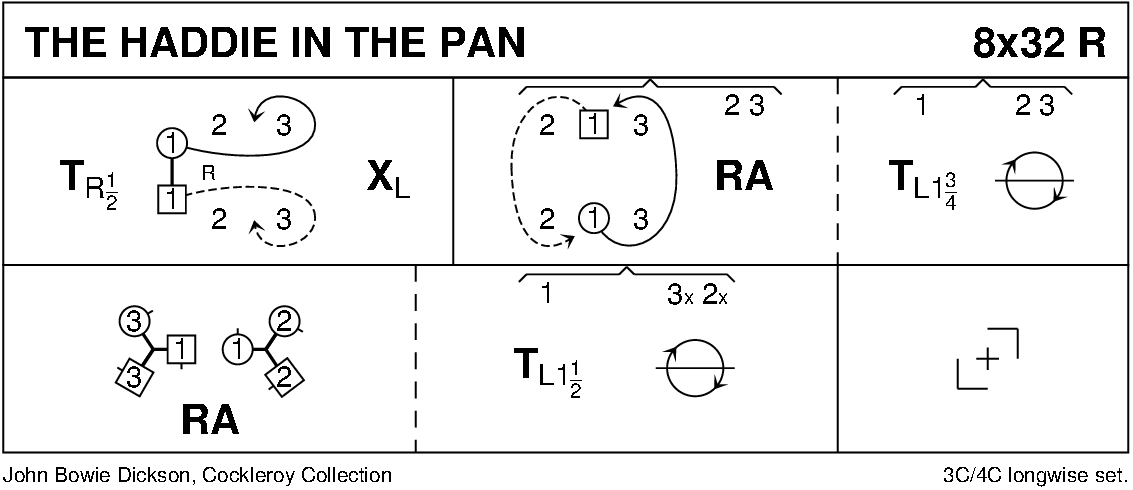 The Haddie In The Pan Keith Rose's Diagram