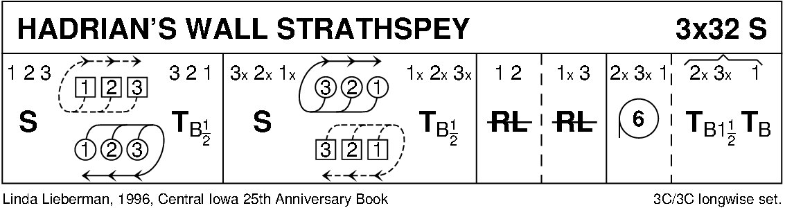 Hadrian's Wall Strathspey Keith Rose's Diagram