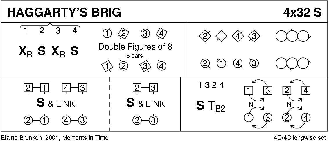 Haggarty's Brig Keith Rose's Diagram