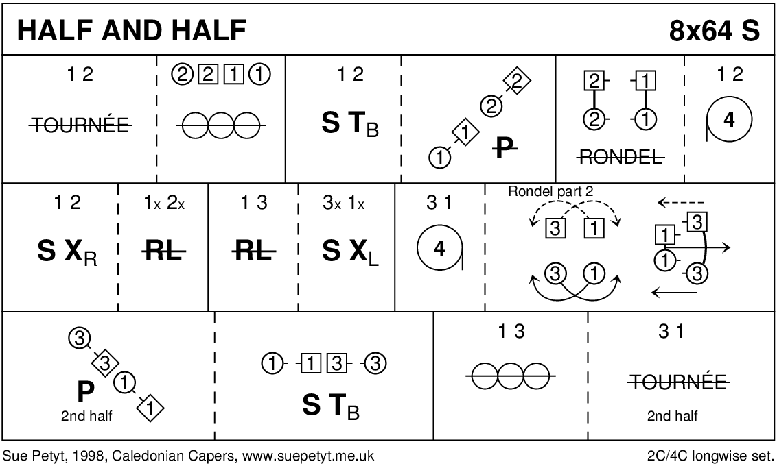 Half And Half (Petyt) Keith Rose's Diagram