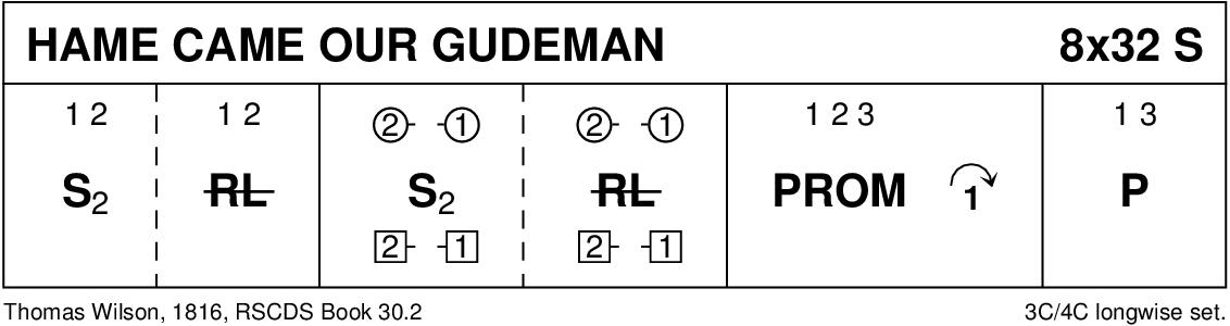 Hame Came Our Gudeman Keith Rose's Diagram