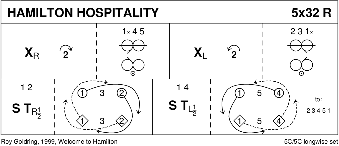 Hamilton Hospitality Keith Rose's Diagram