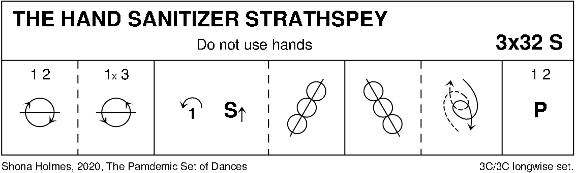 The Hand Sanitizer Strathspey Keith Rose's Diagram
