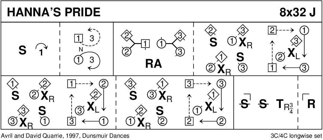 Hanna's Pride Keith Rose's Diagram
