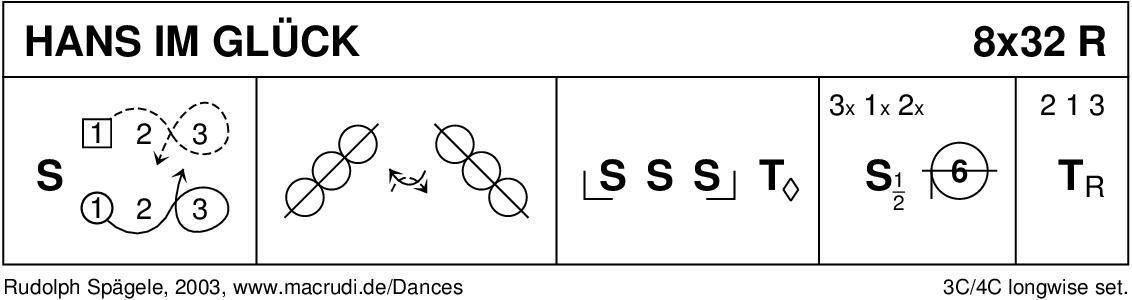 Hans Im Glück Keith Rose's Diagram