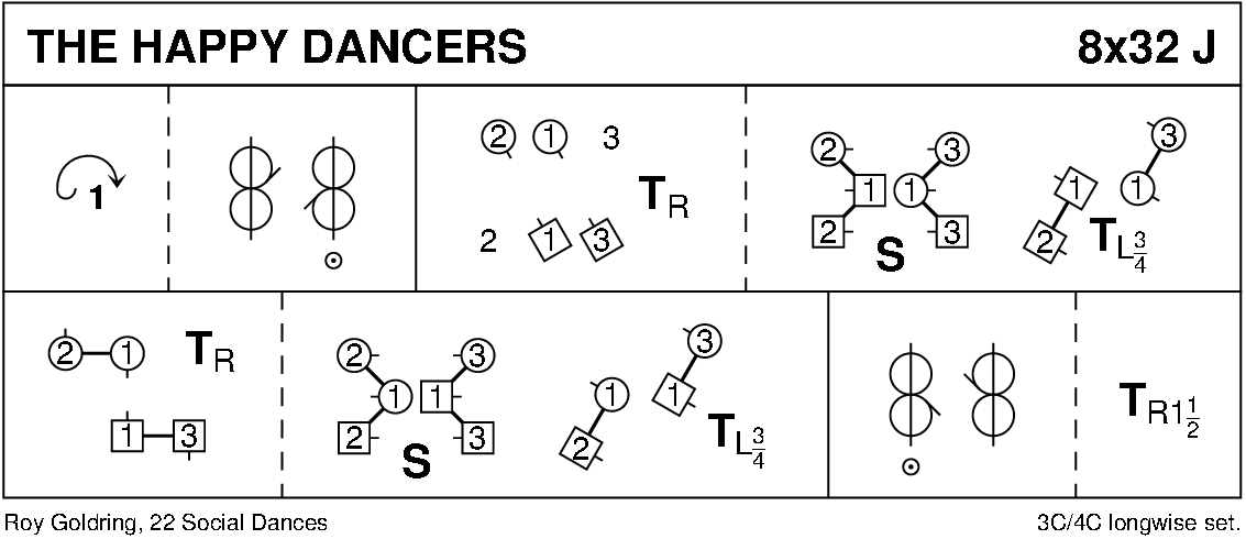 The Happy Dancers Keith Rose's Diagram