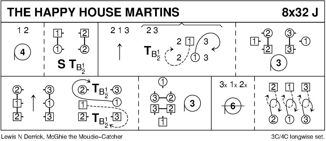 The Happy House Martins Keith Rose's Diagram