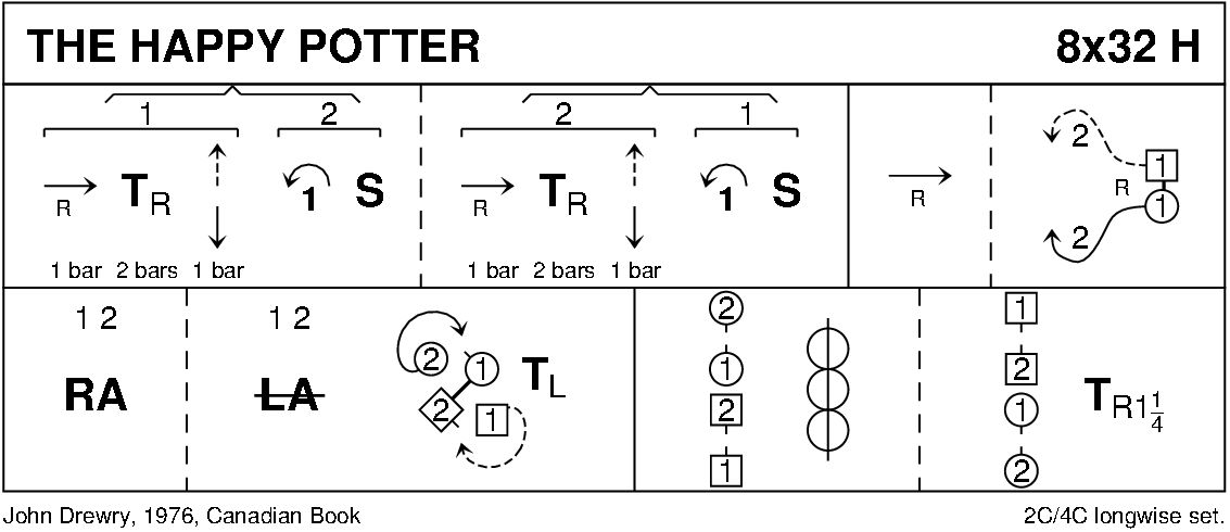 The Happy Potter Keith Rose's Diagram