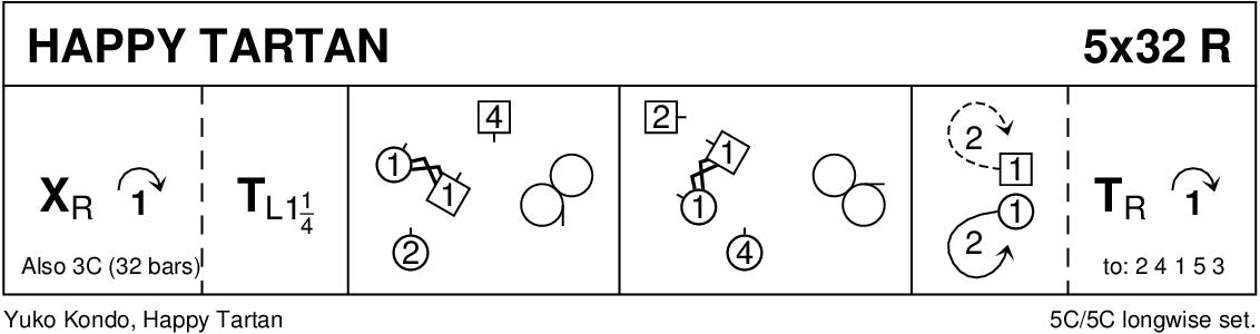Happy Tartan (5 Couple) Keith Rose's Diagram