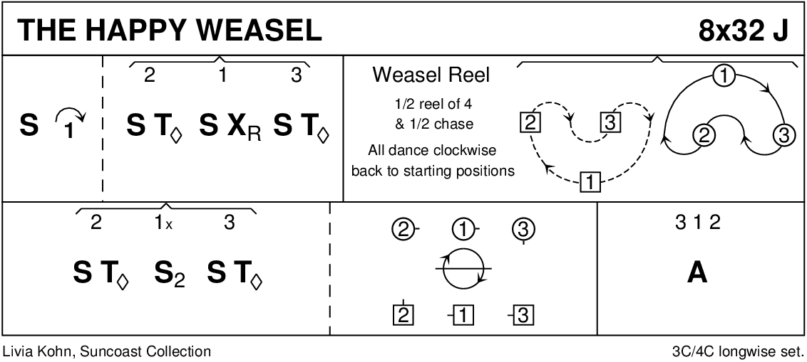 The Happy Weasel Keith Rose's Diagram