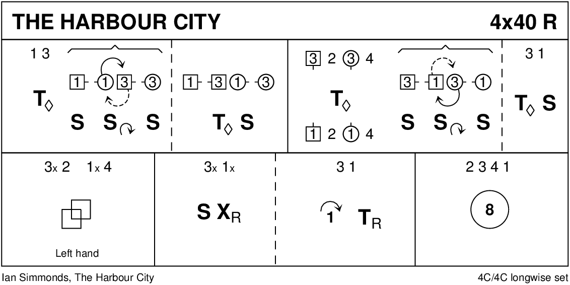 The Harbour City Keith Rose's Diagram