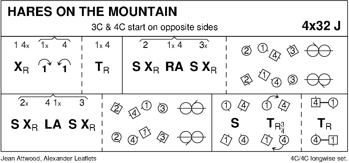 Hares On The Mountain Keith Rose's Diagram
