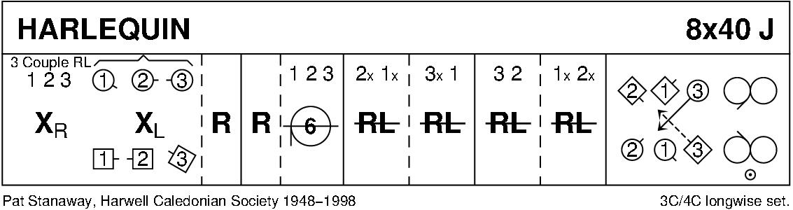 Harlequin Keith Rose's Diagram