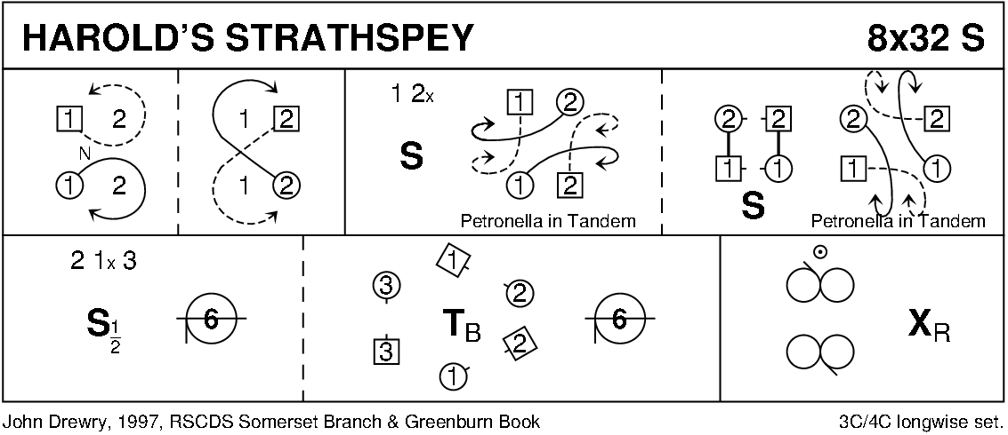 Harold's Strathspey Keith Rose's Diagram