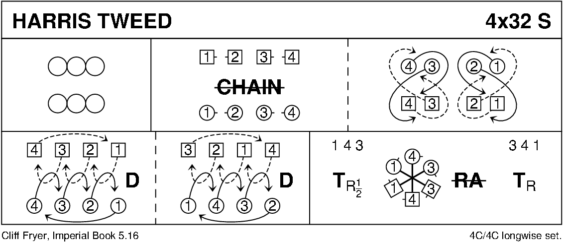 Harris Tweed Keith Rose's Diagram