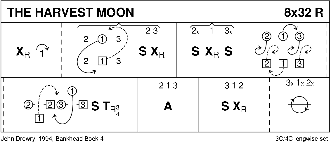 The Harvest Moon Keith Rose's Diagram